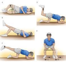 Hip Pain Part 2 – Fixing TheProblem