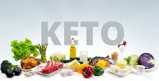 Going Keto: Is It Worth It?
